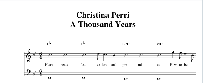 A Thousand Years Violin Music Sheet